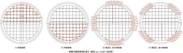 図-5 分割発破方式によるケーソン発破振動の例