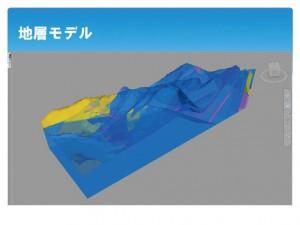 地層モデル