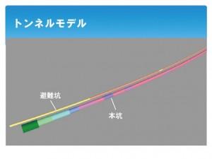 トンネルモデル