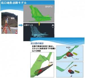坑口詳細モデル