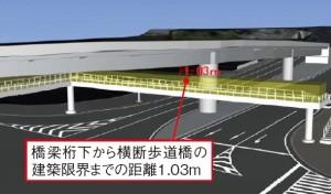 図-4 歩道橋建築限界の検討