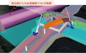 図-3 施工計画の検討