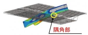 図-3 3DFEMによる隅角部の応力