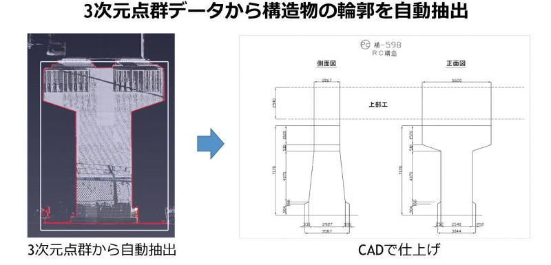 図-3 2次元CAD図面作成例