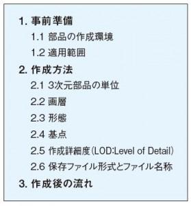 表-3 CIM3次元部品モデル作成ガイドライン ver.1.0の構成