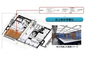 図-5 仕上材の可視化(維持管理での活用検討)