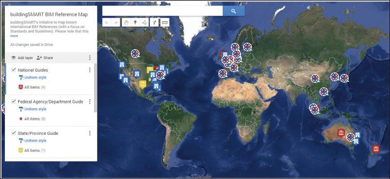 図-2 buildingSMART BIMガイドラインプロジェクトがまとめたBIMガイドラインマップ