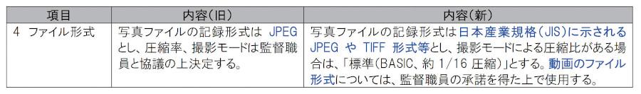 表-1 デジタル写真管理情報基準(R2.3)新旧対照表抜粋