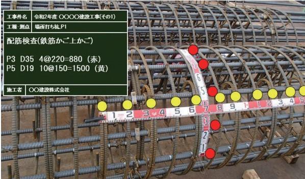 注釈が可能となる工事写真(イメージ図)