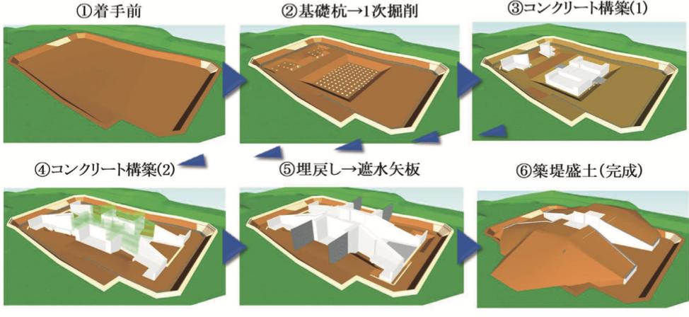 施工ステップを可視化した施工シミュレーション