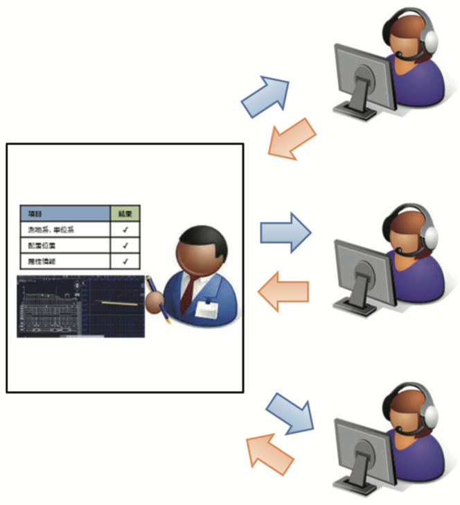 Webinarによる研修イメージ