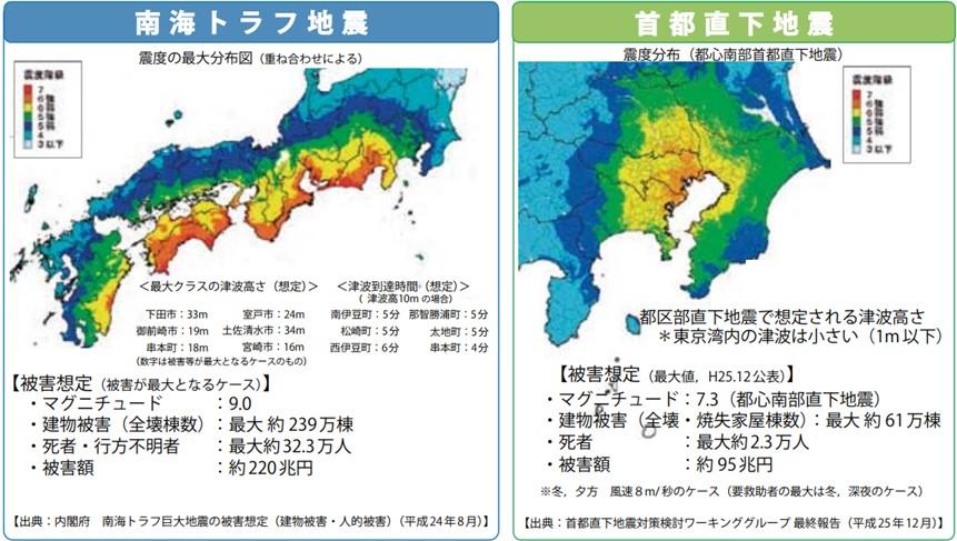 南海トラフ地震・首都直下地震(被害想定)