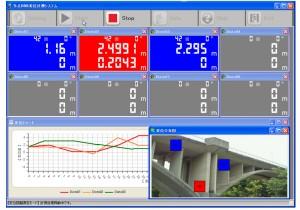 レーザー距離計による多点同時変位計測システム