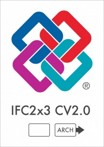 IFC Coordination View 2.0