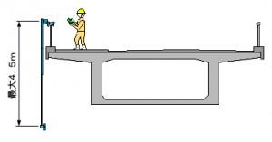 橋梁点検ロボットカメラ