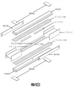 鋼製座屈拘束ブレース
