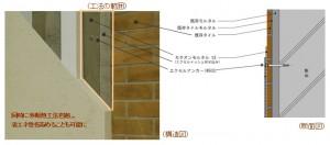 壁全面を固定一体化する外壁剥落防止工法『エクセルピンネット工法』