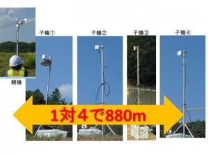 長距離無線LANと小型カメラが一体化した『Miniカメラ無線LANシステム』