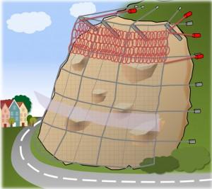 落石防護網を撤去せず補修・補強する『ケイワンコイルネット工法』