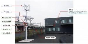 サクラエナジーが小規模発電所モデル『Sakuraenergy Hybrid』を発売