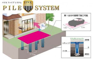 地中熱ヒートポンプの工事費用を低減する新工法『パイルファイブシステム』