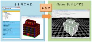 建築構造図躯体図作図・設計数量算出ツール「SIRCAD」のオプションツール『ToSS3』