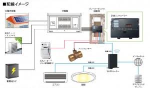 因幡電機産業が新型HEMS『エムグラファーLite』を発売