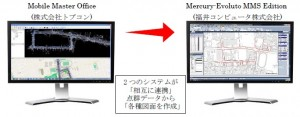 福井コンピュータが『Mercury-Evoluto MMS Edition』を発売