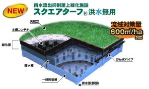雨水流出抑制屋上緑化施設『スクエアターフ洪水無用』