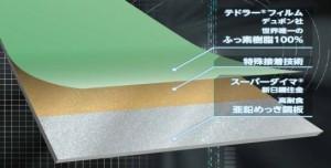 日鐵住金建材が30年保証鋼板『スーパーフロールボンド®』を発売