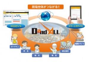 資機材搬入のスケジュールや揚重の管理を支援する資機材搬入・揚重管理システム『DandALL』