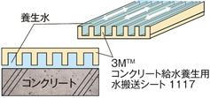 高精細表面技術でコンクリート構造物の高品質化に寄与する『3M™ コンクリート給水養生用 水搬送シート1117』