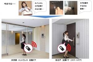 玄関ドアのハンドルに電気錠を標準搭載した集合住宅用スマートドアの共用部システム『WAY PLUS』