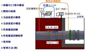 可とう継手の変位量を遠隔計測できるシステム『VICSENSORⅡ』