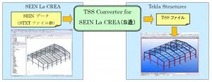 鉄骨モデル変換ツール『TSS Converter for SEIN La CREA(S造)』コンバータ
