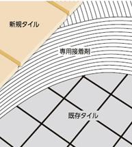 """玄関の床タイルを""""1dayリフォーム""""ができる新工法『玄関床タイルリフォーム工法』"""