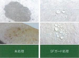 日興が多孔質素材に適した防汚改質コーティング材『SF GUARD』を発売