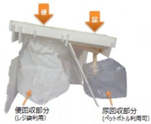 ホクコンが水を使用しない非常用し尿分離型トイレ『UDドライトイレ』を発売