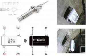 ケー・エフ・シーがアンカー技術により付属機器の落下を未然に防ぐ「FSS(Fail Safe System)」を開発・実用化