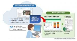 福井コンピュータドットコムが『住宅の省エネ性能を判定する新サービス』を今春リリース