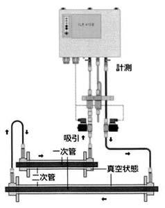 P&Dジャパンが油中ポンプの2重配管の漏洩を容易に検知する「漏洩防止(検知)システム」を発売
