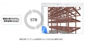 グラフィソフトジャパンがアドオンソフトウェア『ST-Bridge Converter for ARCHICAD』を提供開始