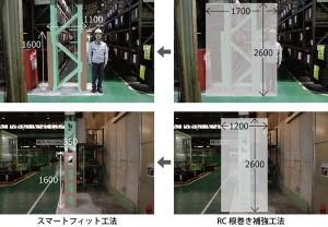 従来工法(右)に比べ補強部材が張り出さない