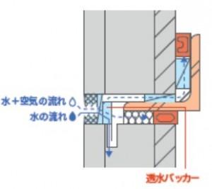 ノザワが高層建築に適用可能な押出成形セメント板「アスロックNeo-HS」を発売