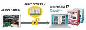 ルクレが電子小黒板「蔵衛門Pad」のiPad版アプリ『蔵衛門工事黒板』を提供開始