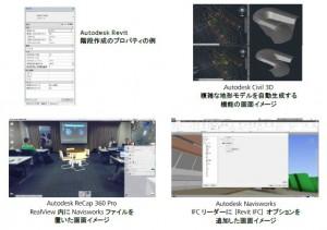 オートデスクが建築・土木インフラ業界向けBIM/CIMソフトウェアの新バージョンを発売