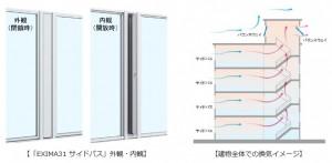 雨天時でも換気できるビル用縦型自然換気窓『EXIMA31 サイドパス』発売