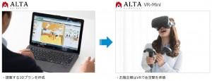 コンピュータシステム研究所 ルームスケールタイプのVRシステム『ALTA VR-Mini』