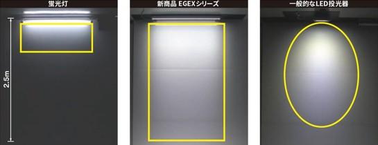 3M(TM) LEDモジュール EGEXシリーズ