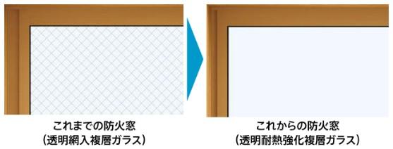 防火窓の網を解消した『防火窓Gシリーズ アルミ樹脂複合NEO』発売